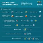 Evo Event Research Tasks by CoG