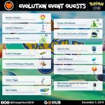 Evo Event Quests by OrangeHeart