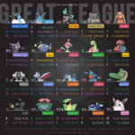Great League Fast Count Graphic by G2G
