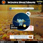 May 2020 Research Breakthrough Graphic by OrangeHeart