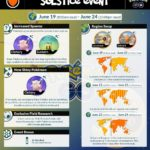 Solstice Event Infographic by Orange Heart