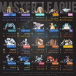 G2G's Master League Fast Count Graphic
